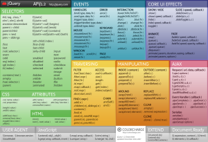 jQuery ColorCharge Cheat Sheet