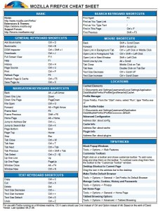 Firefox Cheat Sheet