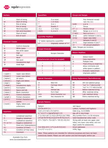 RegEx Cheat Sheet