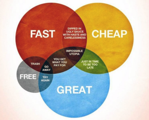 freefastcheap-versus-great